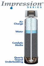 H2o Engineering Water Softening Reverse Osmosis Water